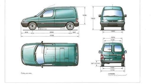 Consejos para hacer una mudanza: ¿Qué tipo y tamaño de furgoneta tengo que elegir?