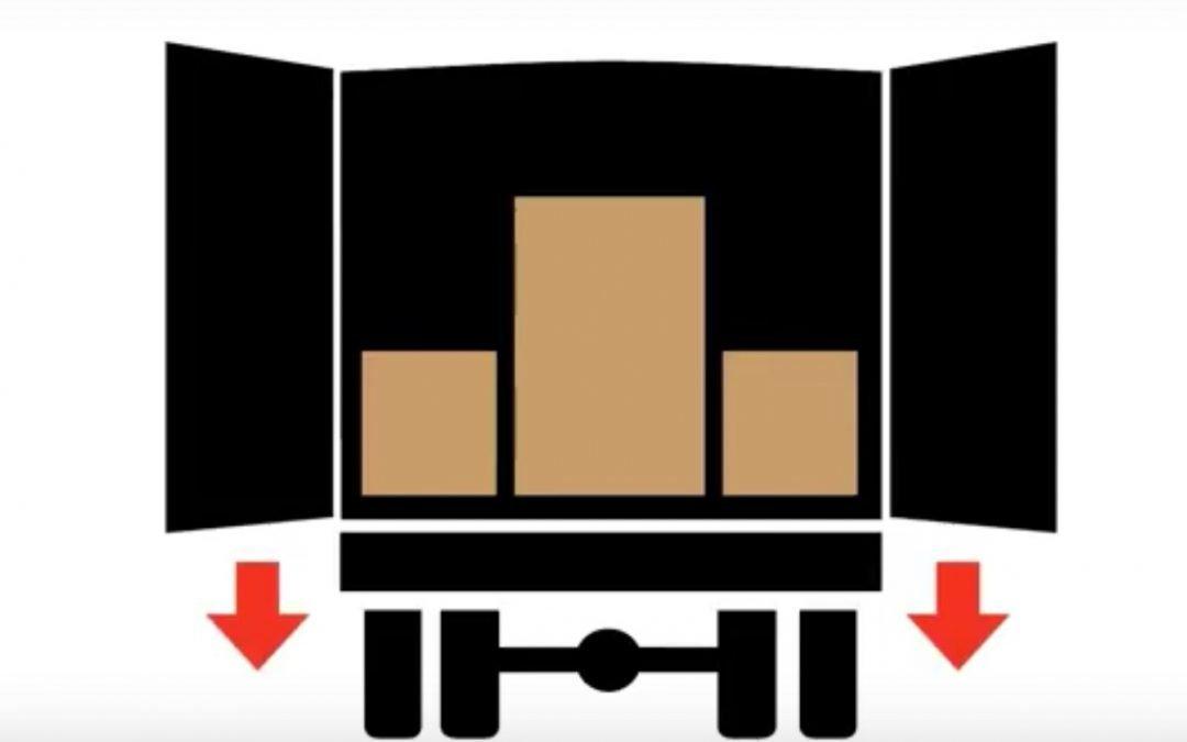 Cómo cargar correctamente una furgoneta y su importancia